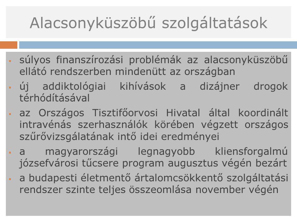 Alacsonyküszöbű szolgáltatások  súlyos finanszírozási problémák az alacsonyküszöbű ellátó rendszerben mindenütt az országban  új addiktológiai kihívások a dizájner drogok térhódításával  az Országos Tisztifőorvosi Hivatal által koordinált intravénás szerhasználók körében végzett országos szűrővizsgálatának intő idei eredményei  a magyarországi legnagyobb kliensforgalmú józsefvárosi tűcsere program augusztus végén bezárt  a budapesti életmentő ártalomcsökkentő szolgáltatási rendszer szinte teljes összeomlása november végén