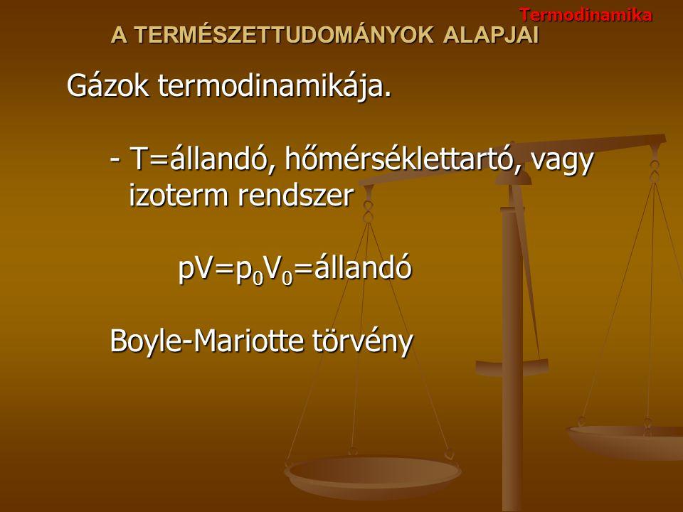 A TERMÉSZETTUDOMÁNYOK ALAPJAI Gázok termodinamikája. - T=állandó, hőmérséklettartó, vagy izoterm rendszer pV=p 0 V 0 =állandó Boyle-Mariotte törvény T