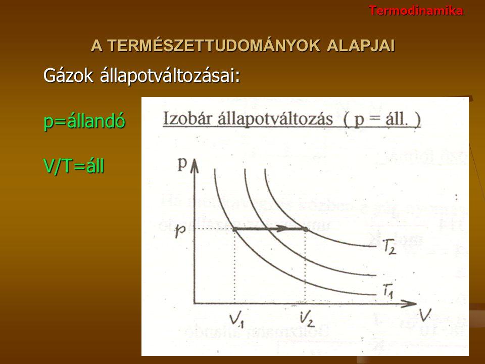A TERMÉSZETTUDOMÁNYOK ALAPJAI Gázok állapotváltozásai: p=állandó V/T=áll Gázok állapotváltozásai: p=állandó V/T=állTermodinamika