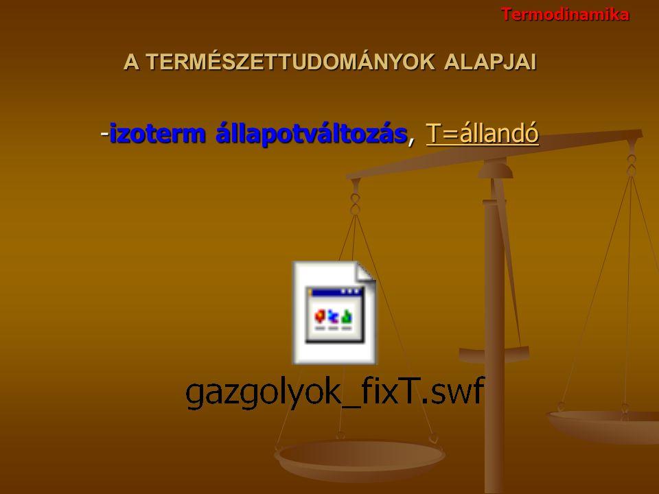 A TERMÉSZETTUDOMÁNYOK ALAPJAI -izoterm állapotváltozás, T=állandó -izoterm állapotváltozás, T=állandóT=állandó Termodinamika