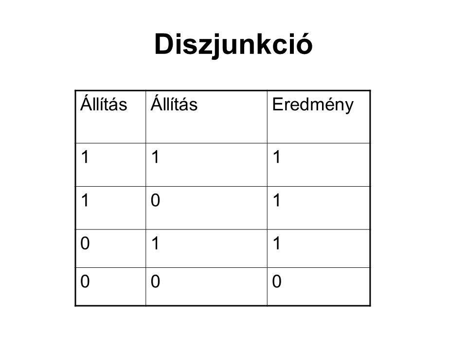 Diszjunkció Állítás Eredmény 111 101 011 000
