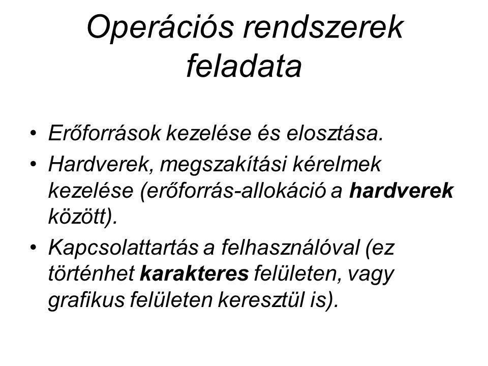 Operációs rendszerek feladata Erőforrások kezelése és elosztása.
