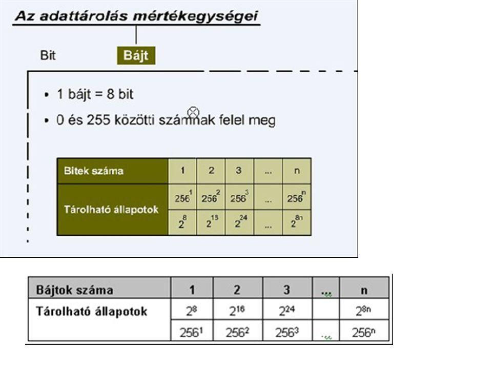 Műveletek Aritmetikai műveletek Logikai műveletek