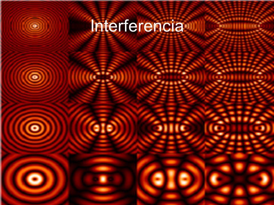A jelenség: Ha két forrásból monokromatikus fényt bocsátunk ki, a keletkezett jelenséget egy sík ernyőn felfogva, megállapíthatjuk, hogy az ernyőn lesznek sötét (kioltás helye) és világos vonalak (maximális erősítés helye).