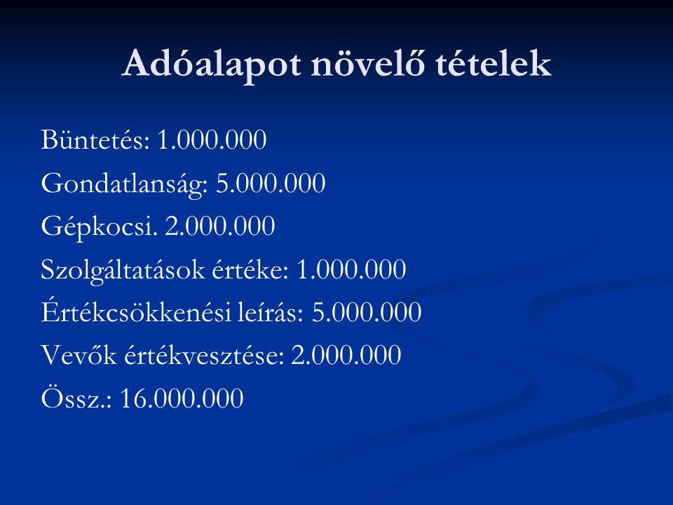 Adóalapot növelő tételek Büntetés: 1.000.000 Gondatlanság: 5.000.000 Gépkocsi.