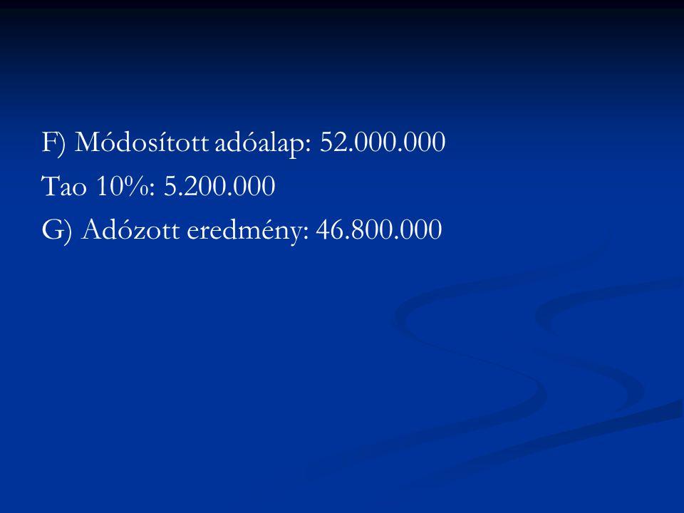 F) Módosított adóalap: 52.000.000 Tao 10%: 5.200.000 G) Adózott eredmény: 46.800.000