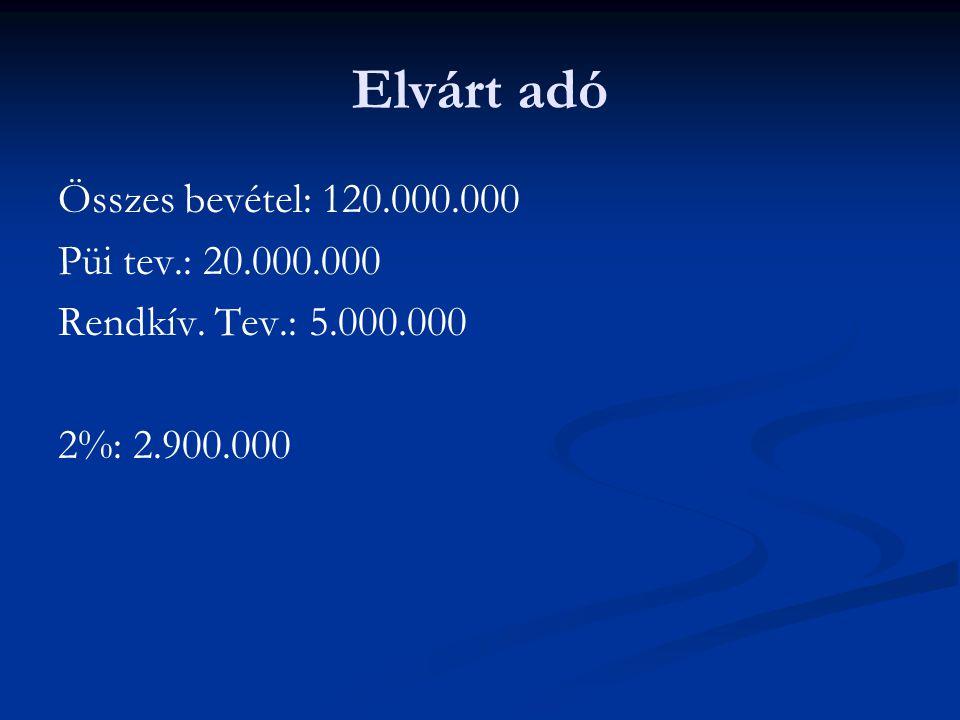 Elvárt adó Összes bevétel: 120.000.000 Püi tev.: 20.000.000 Rendkív. Tev.: 5.000.000 2%: 2.900.000