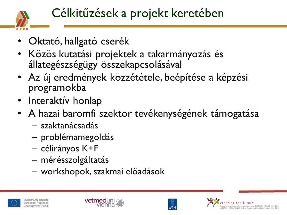 Célkitűzések a projekt keretében Oktató, hallgató cserék Közös kutatási projektek a takarmányozás és állategészségügy összekapcsolásával Az új eredmények közzététele, beépítése a képzési programokba Interaktív honlap A hazai baromfi szektor tevékenységének támogatása – szaktanácsadás – problémamegoldás – célirányos K+F – mérésszolgáltatás – workshopok, szakmai előadások