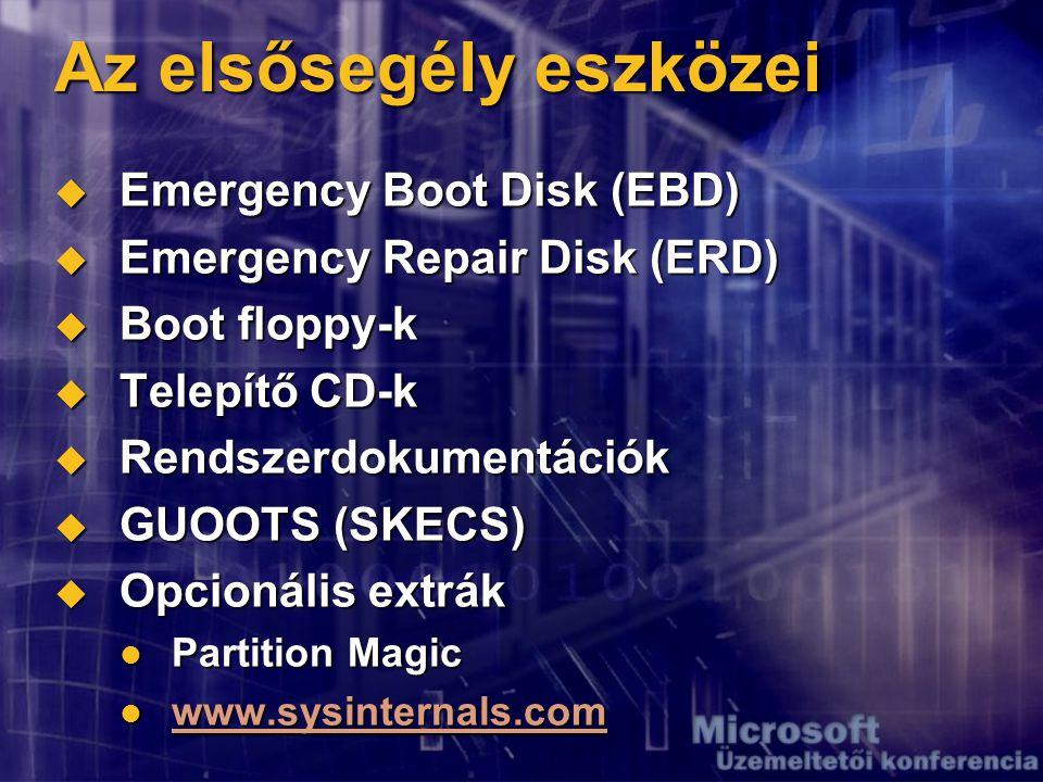 Az elsősegély eszközei  Emergency Boot Disk (EBD)  Emergency Repair Disk (ERD)  Boot floppy-k  Telepítő CD-k  Rendszerdokumentációk  GUOOTS (SKECS)  Opcionális extrák Partition Magic Partition Magic www.sysinternals.com www.sysinternals.com www.sysinternals.com