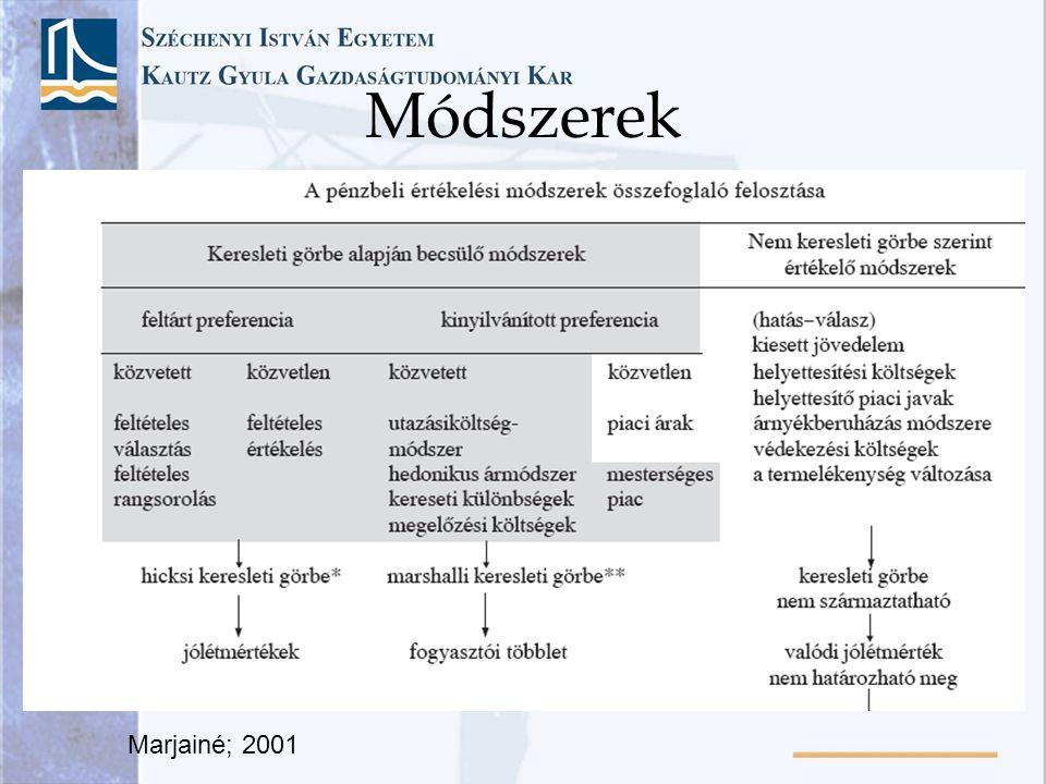 Módszerek Marjainé; 2001