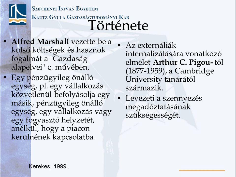 Története Alfred Marshall vezette be a külső költségek és hasznok fogalmát a