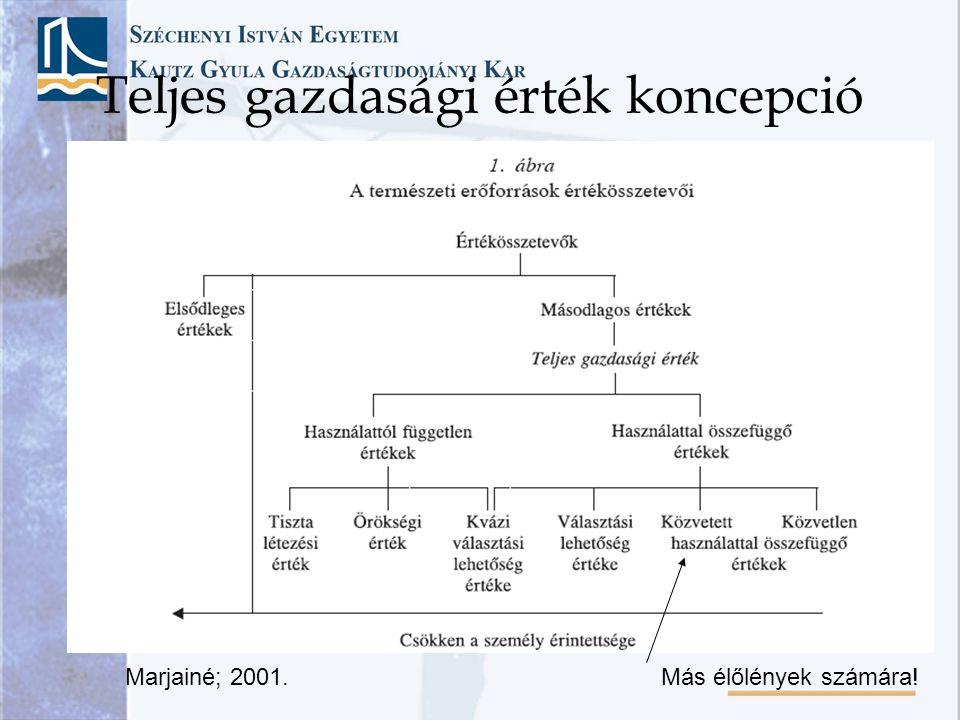 Teljes gazdasági érték koncepció Marjainé; 2001.Más élőlények számára!