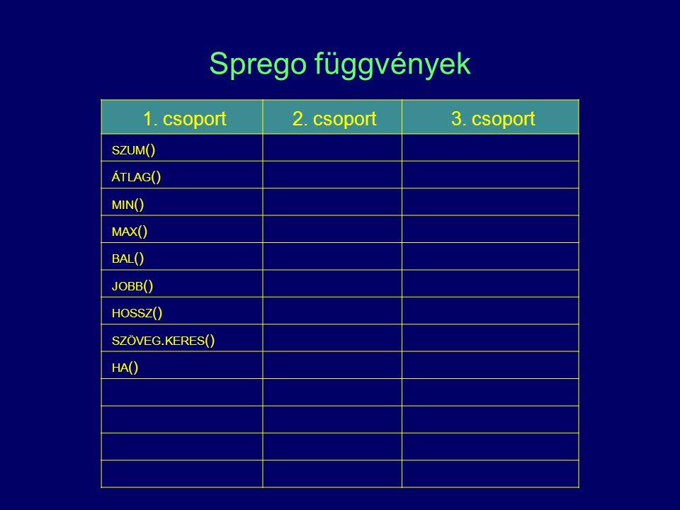 Sprego függvények 1. csoport2. csoport3. csoport SZUM () ÁTLAG () MIN () MAX () BAL () JOBB () HOSSZ () SZÖVEG. KERES () HA ()