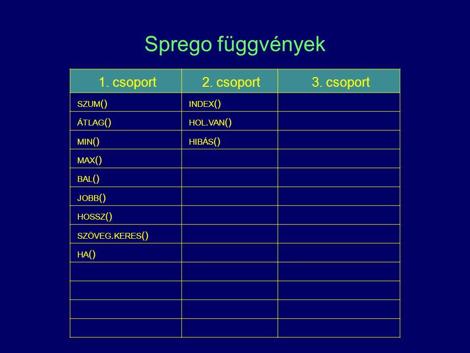 Sprego függvények 1. csoport2. csoport3. csoport SZUM () INDEX () ÁTLAG () HOL. VAN () MIN () HIBÁS () MAX () BAL () JOBB () HOSSZ () SZÖVEG. KERES ()
