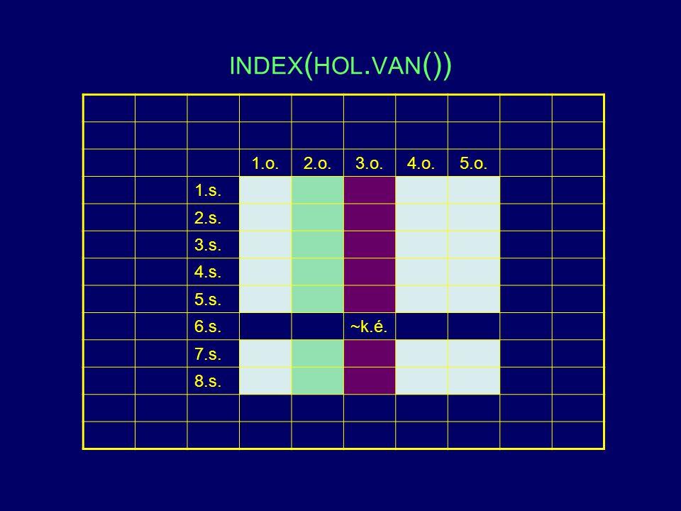 INDEX ( HOL. VAN ()) 1.o.2.o.3.o.4.o.5.o. 1.s. 2.s. 3.s. 4.s. 5.s. 6.s.~k.é. 7.s. 8.s.