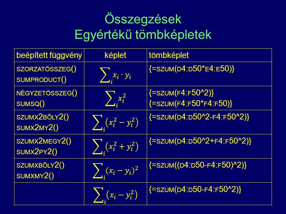 Összegzések Egyértékű tömbképletek beépített függvényképlettömbképlet SZORZATÖSSZEG () SUMPRODUCT () {= SZUM ( D 4: D 50* E 4: E 50)} NÉGYZETÖSSZEG ()
