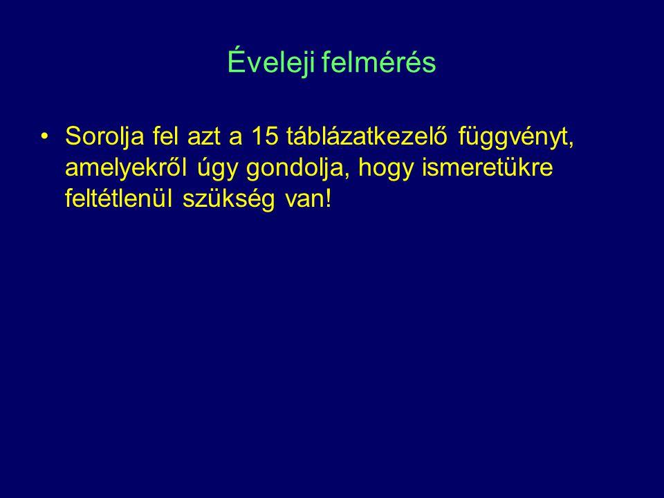 Szöveg függvények leggyakrabban használt – HOSSZ ( SZÖVEG ) – BAL (szöveg,karakterek_száma) – JOBB (szöveg,karakterek_száma) – SZÖVEG.