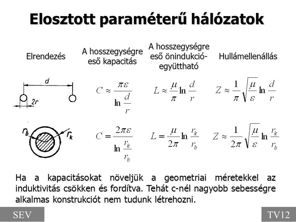 Elosztott paraméterű hálózatok Ha a kapacitásokat növeljük a geometriai méretekkel az induktivitás csökken és fordítva. Tehát c-nél nagyobb sebességre
