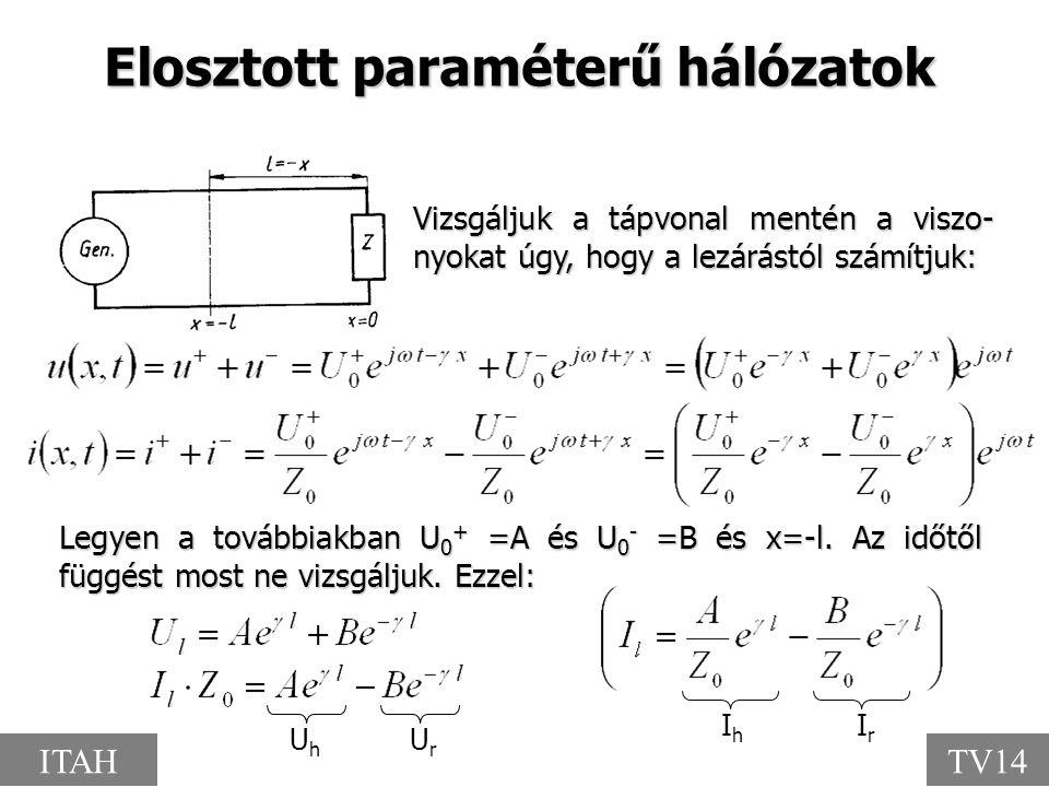 Elosztott paraméterű hálózatok Legyen a továbbiakban U 0 + =A és U 0 - =B és x=-l. Az időtől függést most ne vizsgáljuk. Ezzel: Vizsgáljuk a tápvonal