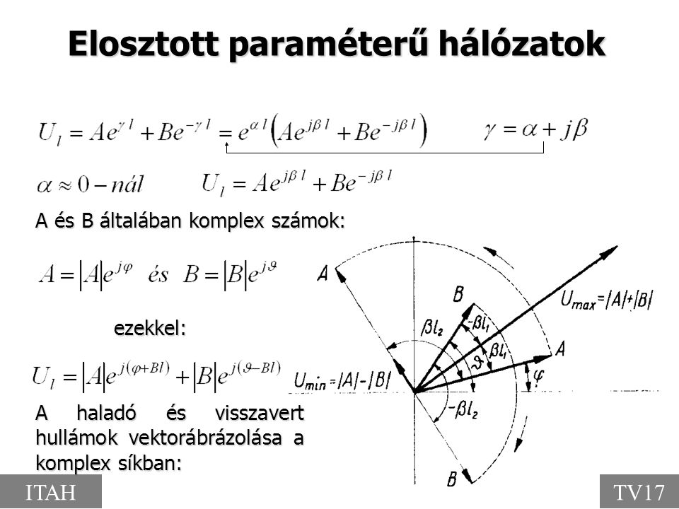 Elosztott paraméterű hálózatok A haladó és visszavert hullámok vektorábrázolása a komplex síkban: A és B általában komplex számok: ezekkel: ITAHTV17