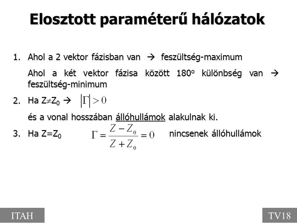 Elosztott paraméterű hálózatok Ahol a 2 vektor fázisban van  feszültség-maximum Ahol a két vektor fázisa között 180 o különbség van  feszültség-mini