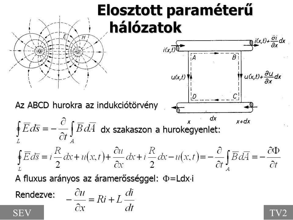 Az ABCD hurokra az indukciótörvény: A fluxus arányos az áramerősséggel:  =Ldx  i Rendezve: dx szakaszon a hurokegyenlet: Elosztott paraméterű hálóza