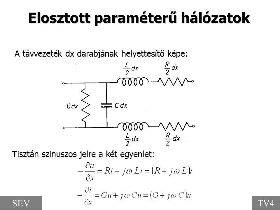 A távvezeték dx darabjának helyettesítő képe: Tisztán szinuszos jelre a két egyenlet: Elosztott paraméterű hálózatok TV4SEV