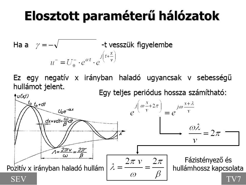 Elosztott paraméterű hálózatok Ha a -t vesszük figyelembe Ez egy negatív x irányban haladó ugyancsak v sebességű hullámot jelent. Egy teljes periódus