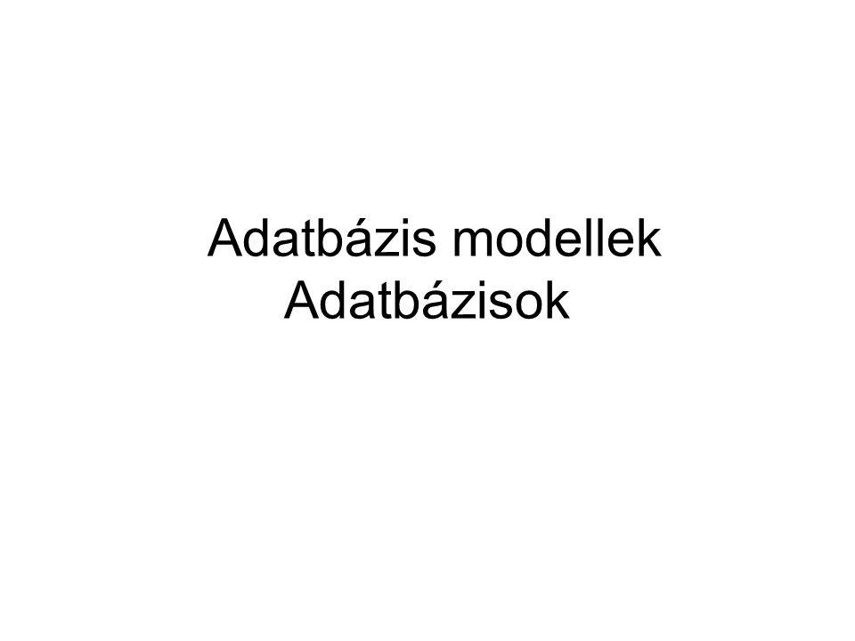 Adatbázis modellek Adatbázisok