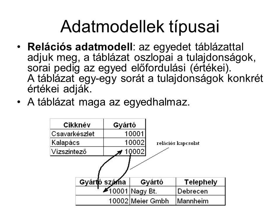 Relációs adatmodell: az egyedet táblázattal adjuk meg, a táblázat oszlopai a tulajdonságok, sorai pedig az egyed előfordulási (értékei). A táblázat eg