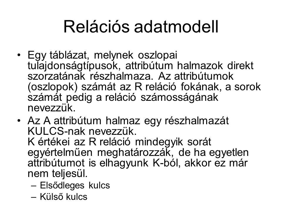 Relációs adatmodell Egy táblázat, melynek oszlopai tulajdonságtípusok, attribútum halmazok direkt szorzatának részhalmaza. Az attribútumok (oszlopok)