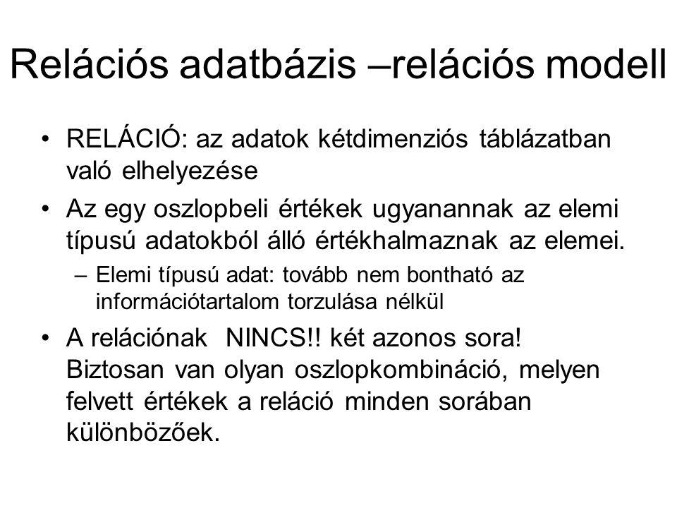 Relációs adatbázis –relációs modell RELÁCIÓ: az adatok kétdimenziós táblázatban való elhelyezése Az egy oszlopbeli értékek ugyanannak az elemi típusú