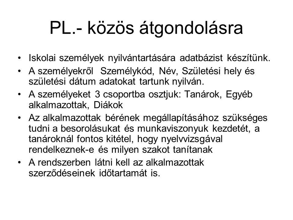 PL.- közös átgondolásra Iskolai személyek nyilvántartására adatbázist készítünk. A személyekről Személykód, Név, Születési hely és születési dátum ada