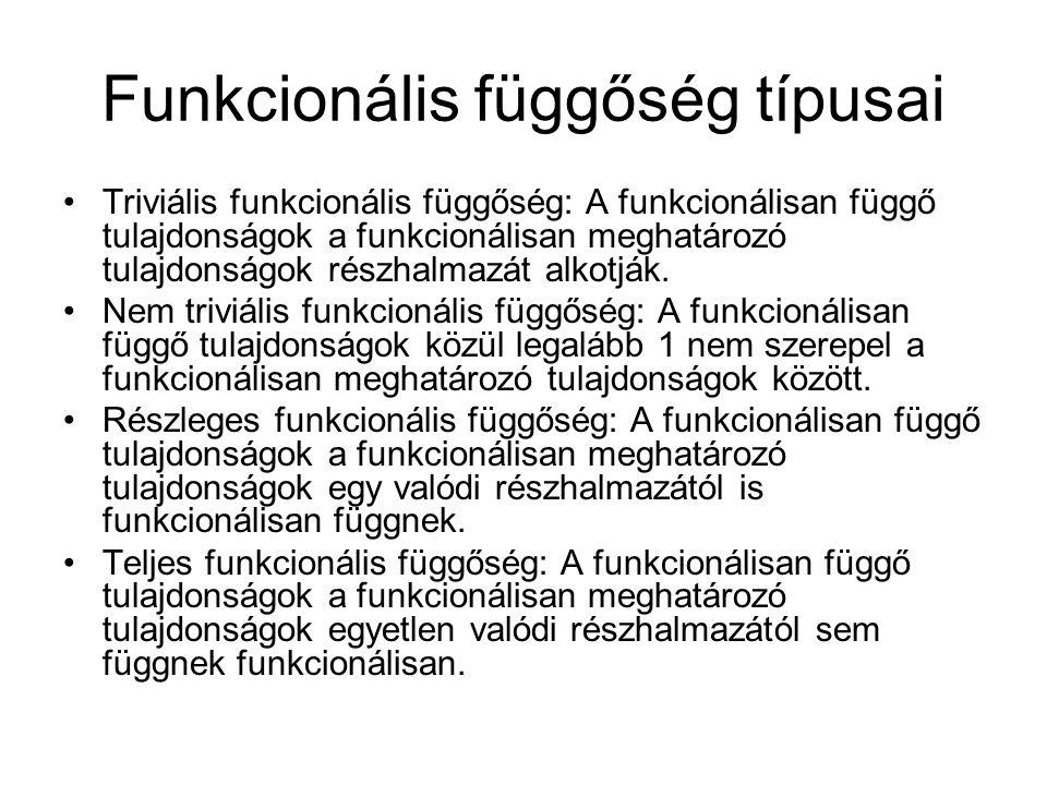 Funkcionális függőség típusai Triviális funkcionális függőség: A funkcionálisan függő tulajdonságok a funkcionálisan meghatározó tulajdonságok részhal