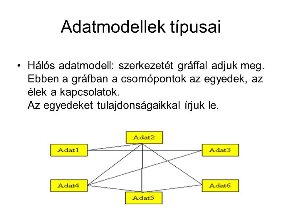 Adatmodellek típusai Hálós adatmodell: szerkezetét gráffal adjuk meg. Ebben a gráfban a csomópontok az egyedek, az élek a kapcsolatok. Az egyedeket tu