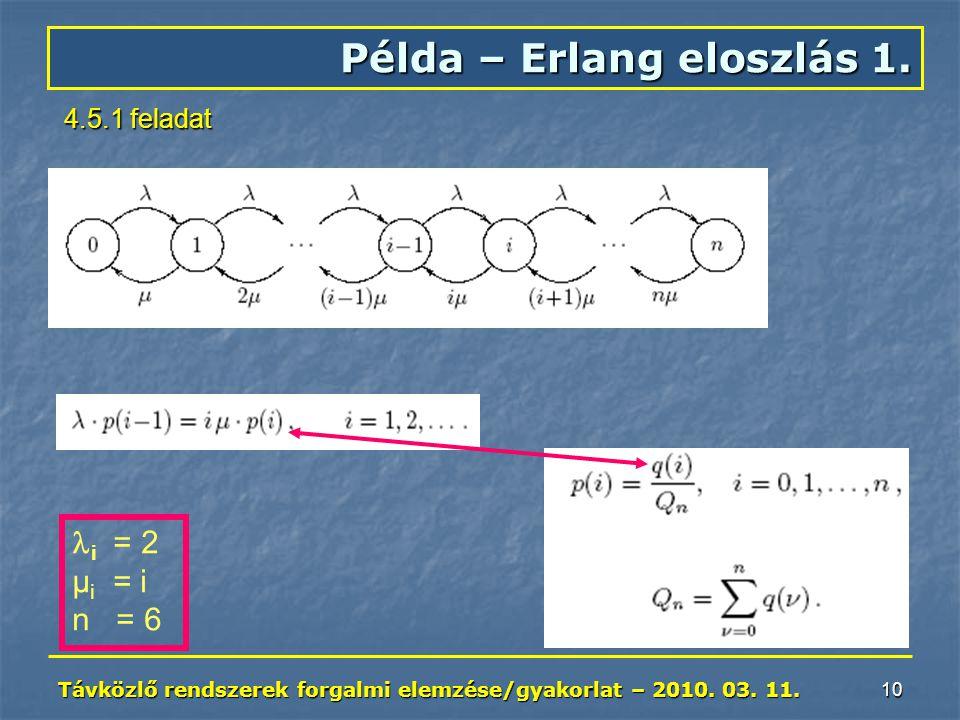 Távközlő rendszerek forgalmi elemzése/gyakorlat – 2010. 03. 11. 10 Példa – Erlang eloszlás 1. i = 2 μ i = i n = 6 4.5.1 feladat