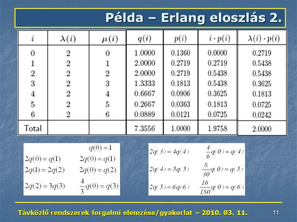 Távközlő rendszerek forgalmi elemzése/gyakorlat – 2010. 03. 11. 11 Példa – Erlang eloszlás 2.