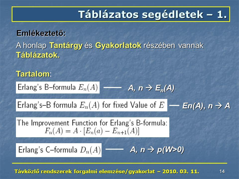 Távközlő rendszerek forgalmi elemzése/gyakorlat – 2010. 03. 11. 14 Táblázatos segédletek – 1. A honlap Tantárgy és Gyakorlatok részében vannak Tábláza