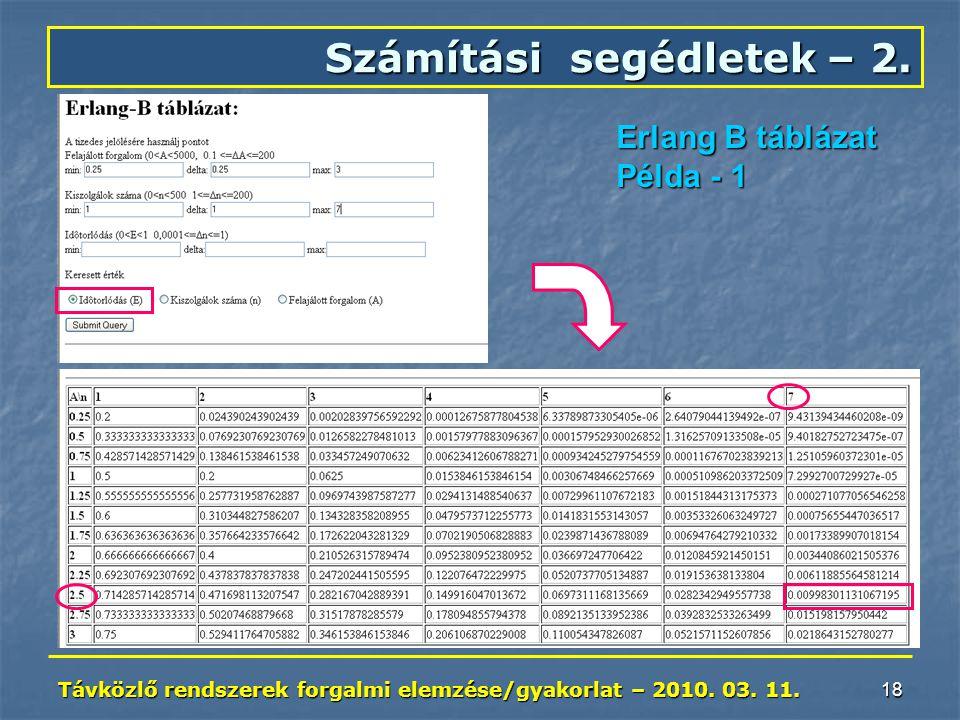 Távközlő rendszerek forgalmi elemzése/gyakorlat – 2010. 03. 11. 18 Számítási segédletek – 2. Erlang B táblázat Példa - 1