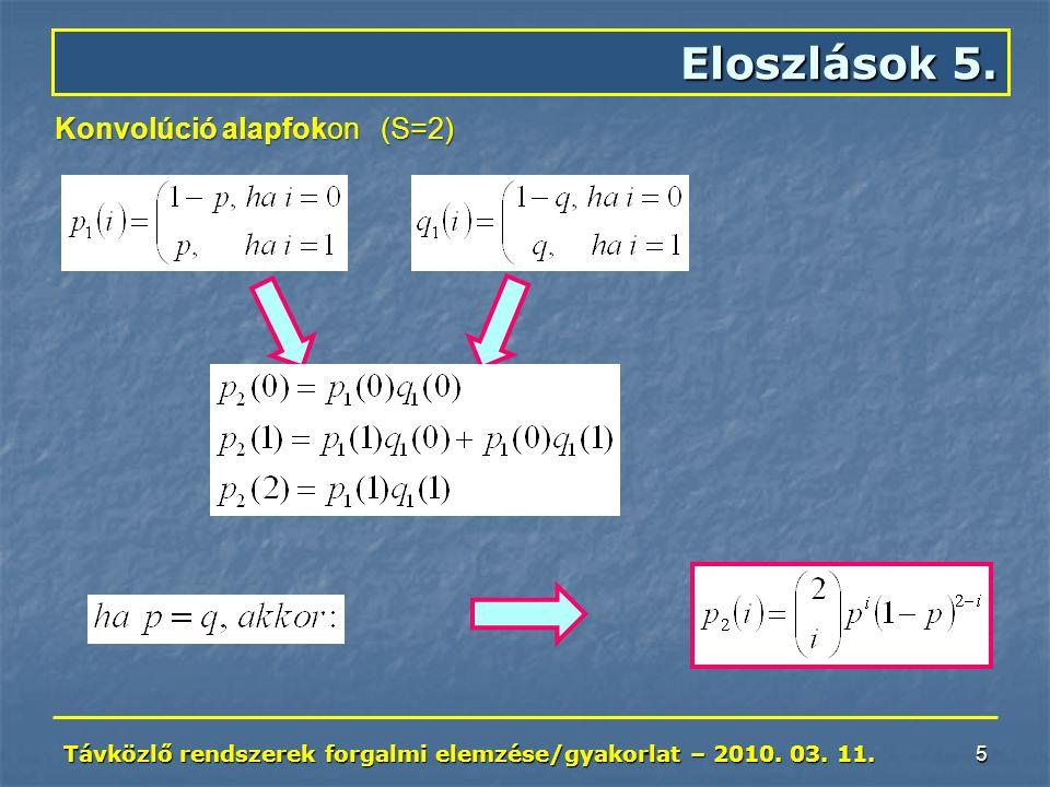Távközlő rendszerek forgalmi elemzése/gyakorlat – 2010. 03. 11. 5 Eloszlások 5. Konvolúció alapfokon (S=2)