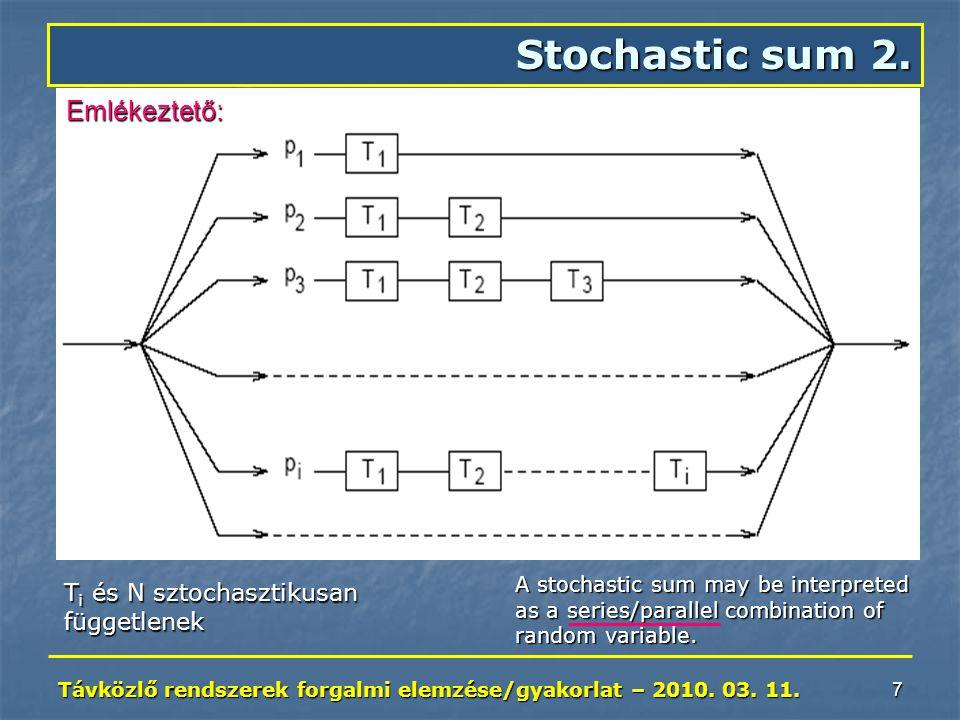 Távközlő rendszerek forgalmi elemzése/gyakorlat – 2010. 03. 11. 7 Stochastic sum 2. T i és N sztochasztikusan függetlenek A stochastic sum may be inte