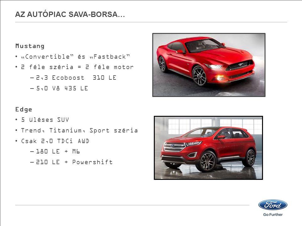 """Mustang """"Convertible és """"Fastback 2 féle széria = 2 féle motor –2,3 Ecoboost 310 LE –5,0 V8 435 LE Edge 5 üléses SUV Trend, Titanium, Sport széria Csak 2,0 TDCi AWD –180 LE + M6 –210 LE + Powershift AZ AUTÓPIAC SAVA-BORSA…"""