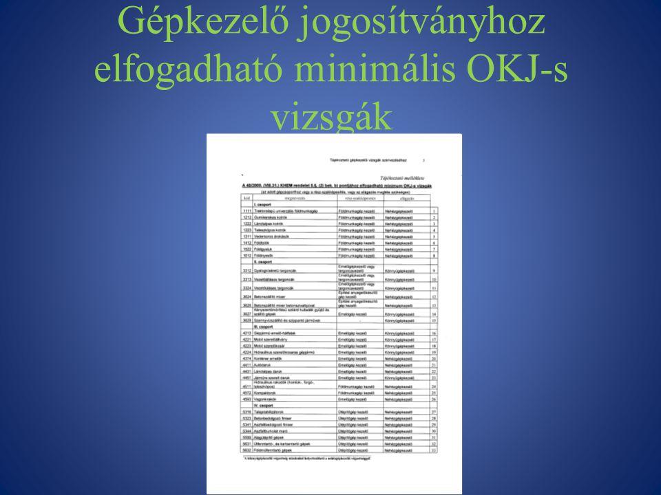 Gépkezelő jogosítványhoz elfogadható minimális OKJ-s vizsgák