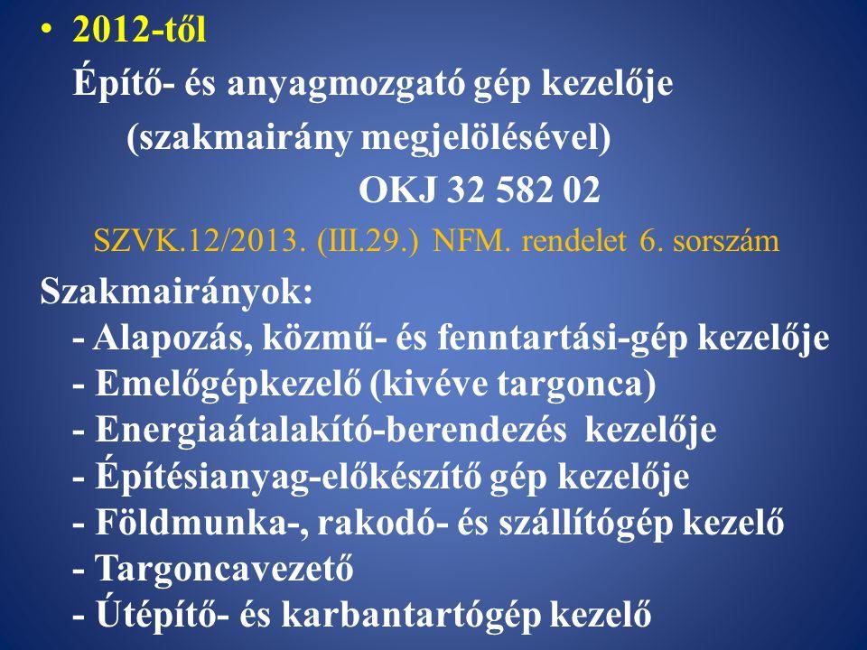 2012-től Építő- és anyagmozgató gép kezelője (szakmairány megjelölésével) OKJ 32 582 02 SZVK.12/2013. (III.29.) NFM. rendelet 6. sorszám Szakmairányok
