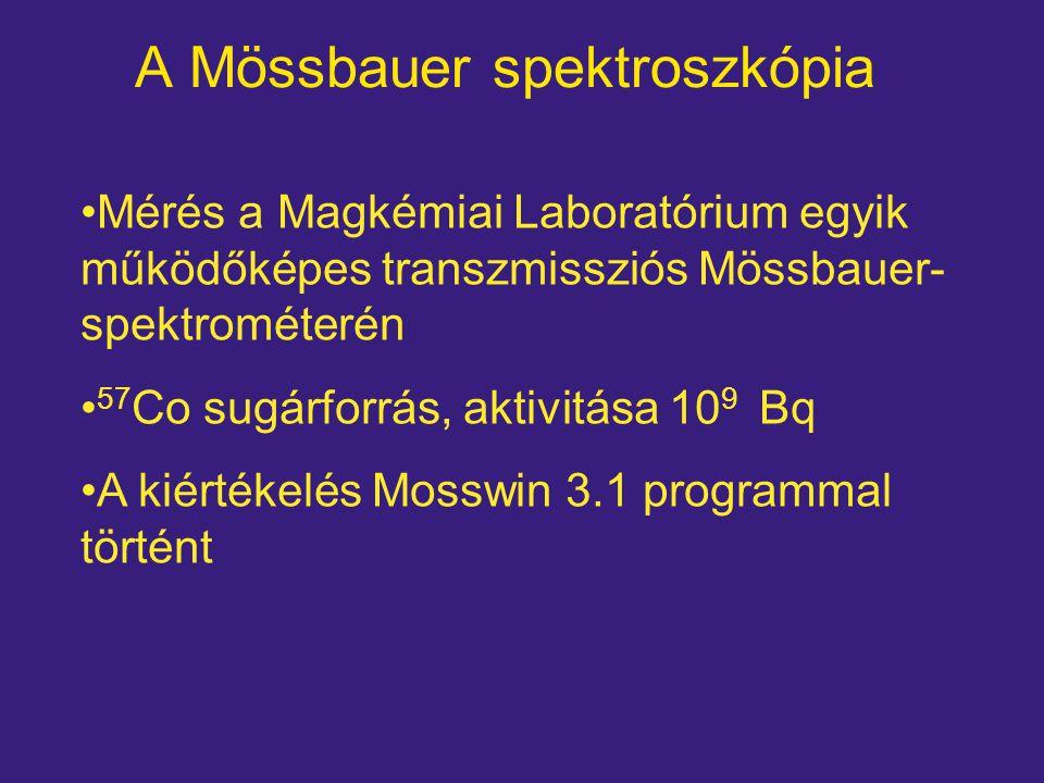 A Mössbauer spektroszkópia Mérés a Magkémiai Laboratórium egyik működőképes transzmissziós Mössbauer- spektrométerén 57 Co sugárforrás, aktivitása 10