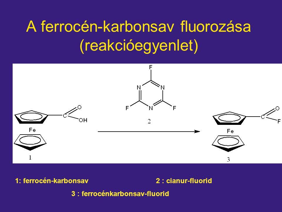 A ferrocén-karbonsav fluorozása (reakcióegyenlet) 1: ferrocén-karbonsav2 : cianur-fluorid 3 : ferrocénkarbonsav-fluorid