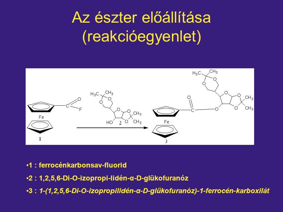 Az észter előállítása (szintézis) Ferrocénkaronsav-fluoridból diklórmetánnal szuszpenziót készítettünk Hozzáadtunk 4-(dimetilamino)piridint Reflux 180 percig Sötétbarna szuszpenzió világosabbá válik Reakció végbemenetelének ellenőrzése vékonyrétegkromatográfiával