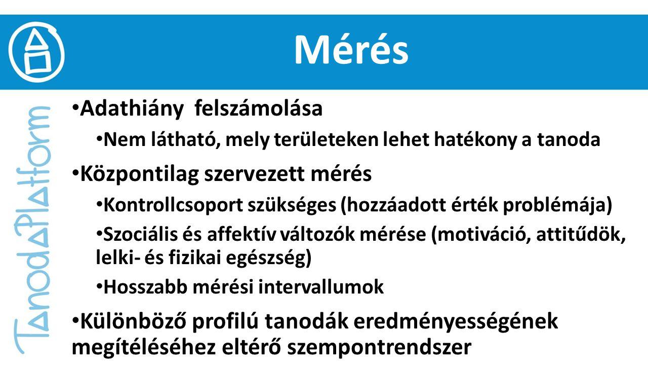 Mérés Adathiány felszámolása Nem látható, mely területeken lehet hatékony a tanoda Központilag szervezett mérés Kontrollcsoport szükséges (hozzáadott