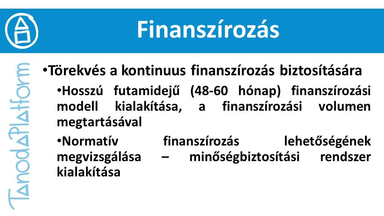 Finanszírozás Törekvés a kontinuus finanszírozás biztosítására Hosszú futamidejű (48-60 hónap) finanszírozási modell kialakítása, a finanszírozási volumen megtartásával Normatív finanszírozás lehetőségének megvizsgálása – minőségbiztosítási rendszer kialakítása