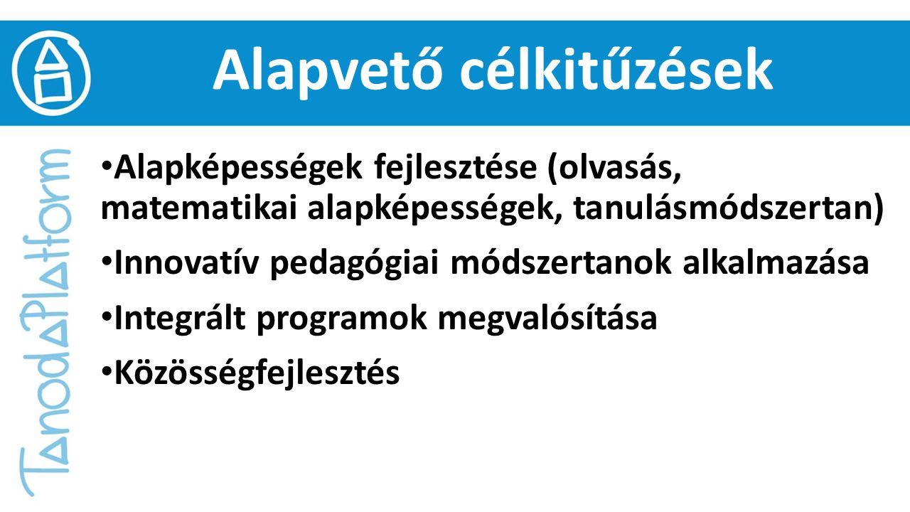 Alapvető célkitűzések Alapképességek fejlesztése (olvasás, matematikai alapképességek, tanulásmódszertan) Innovatív pedagógiai módszertanok alkalmazása Integrált programok megvalósítása Közösségfejlesztés